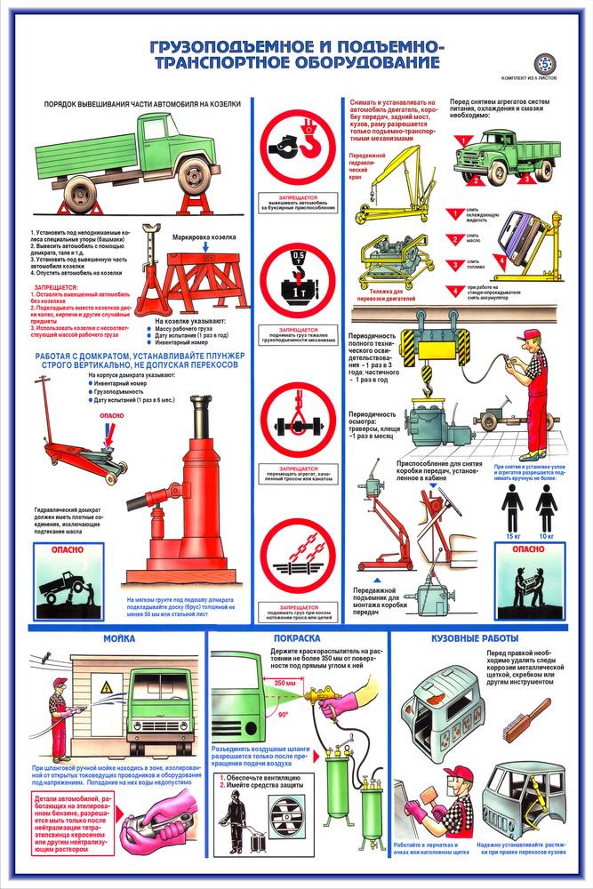 Инструкция по охране труда кладовщика