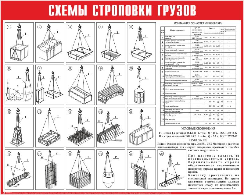 Схему строповки СТР03