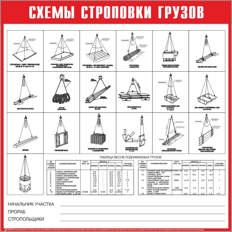 Схему строповки СТР05
